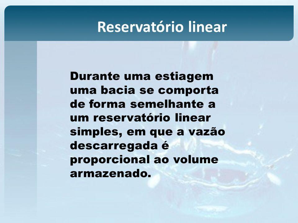 Reservatório linear