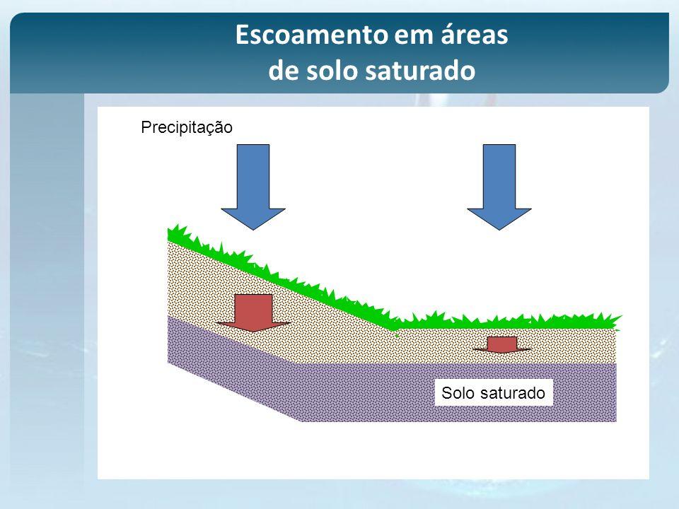 Escoamento em áreas de solo saturado