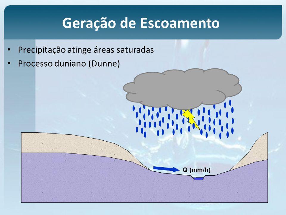 Geração de Escoamento Precipitação atinge áreas saturadas