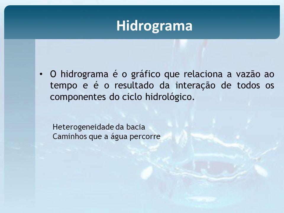 Hidrograma O hidrograma é o gráfico que relaciona a vazão ao tempo e é o resultado da interação de todos os componentes do ciclo hidrológico.