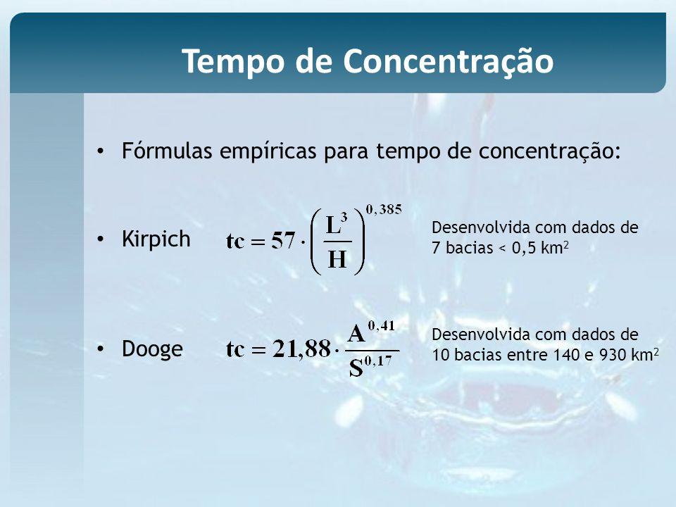 Tempo de Concentração Fórmulas empíricas para tempo de concentração:
