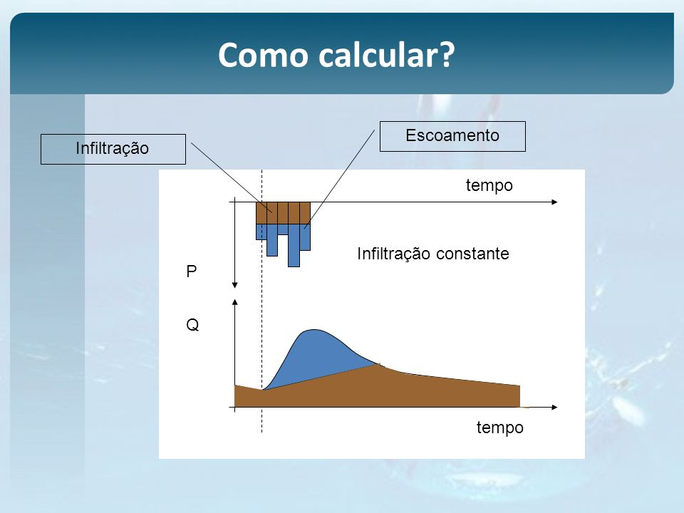 Como calcular Escoamento Infiltração tempo Infiltração constante P Q