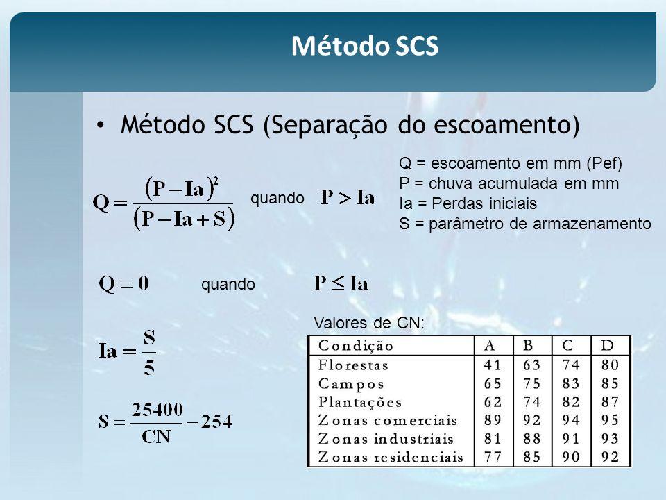 Método SCS Método SCS (Separação do escoamento)
