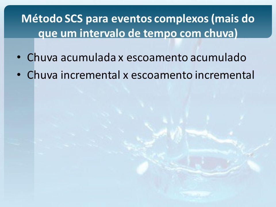 Método SCS para eventos complexos (mais do que um intervalo de tempo com chuva)