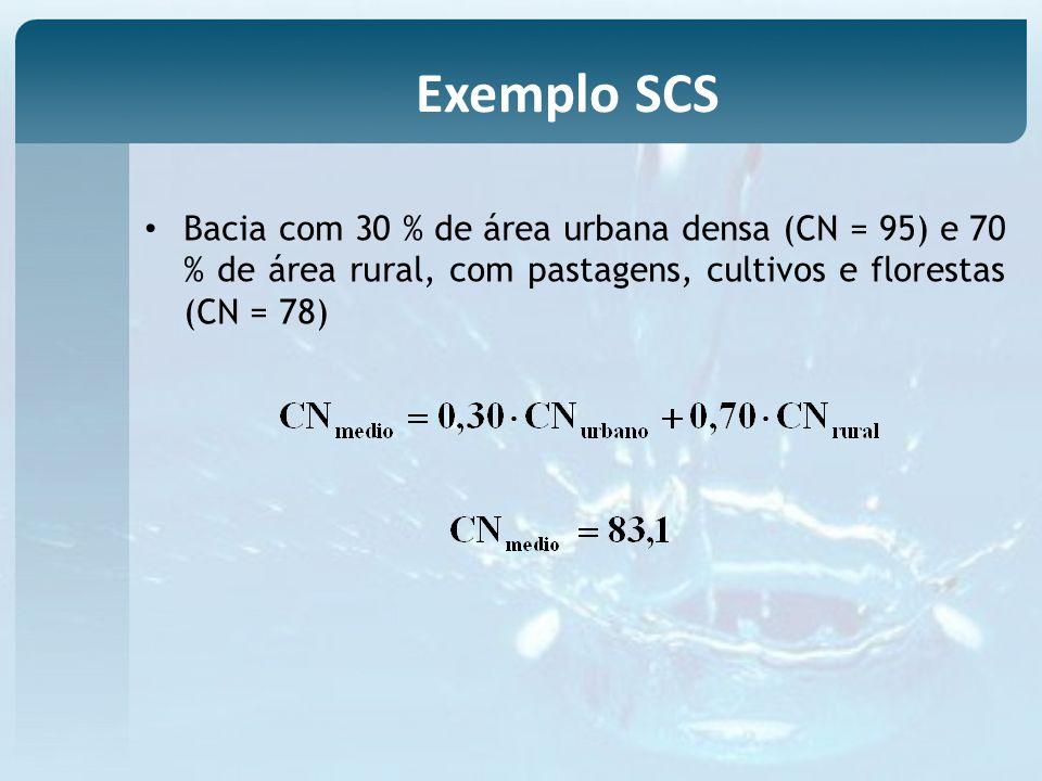 Exemplo SCS Bacia com 30 % de área urbana densa (CN = 95) e 70 % de área rural, com pastagens, cultivos e florestas (CN = 78)