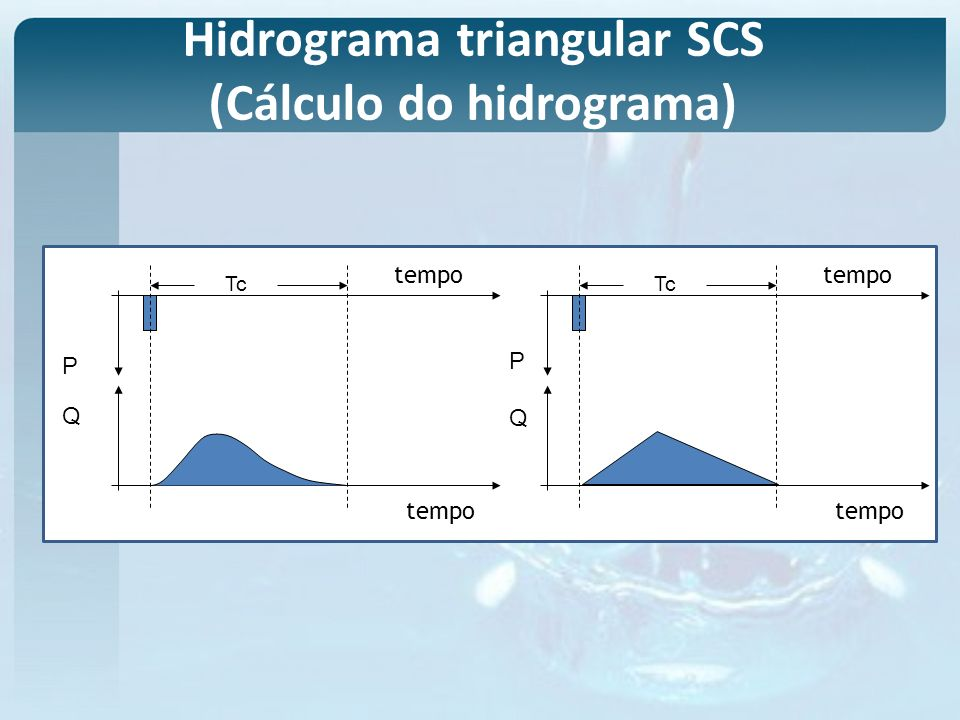 Hidrograma triangular SCS (Cálculo do hidrograma)