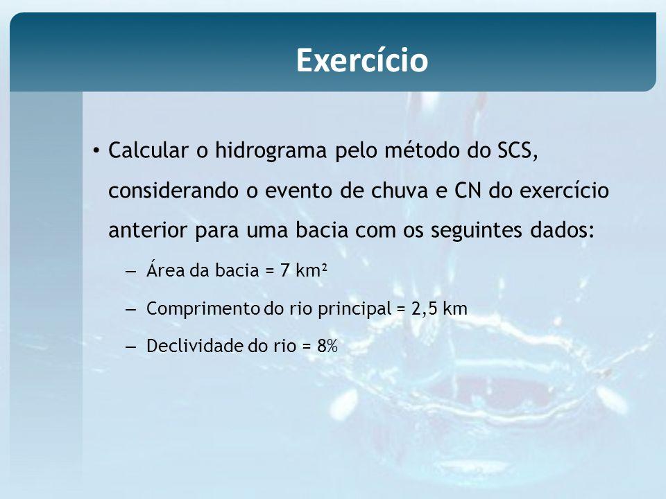 Exercício Calcular o hidrograma pelo método do SCS, considerando o evento de chuva e CN do exercício anterior para uma bacia com os seguintes dados: