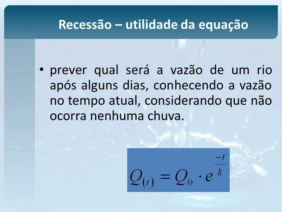 Recessão – utilidade da equação