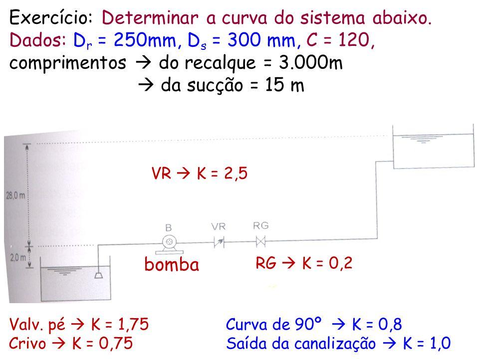 Exercício: Determinar a curva do sistema abaixo.
