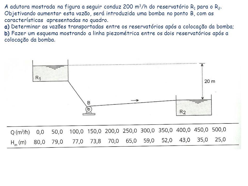 A adutora mostrada na figura a seguir conduz 200 m3/h do reservatório R1 para o R2. Objetivando aumentar esta vazão, será introduzida uma bomba no ponto B, com as características apresentadas no quadro.
