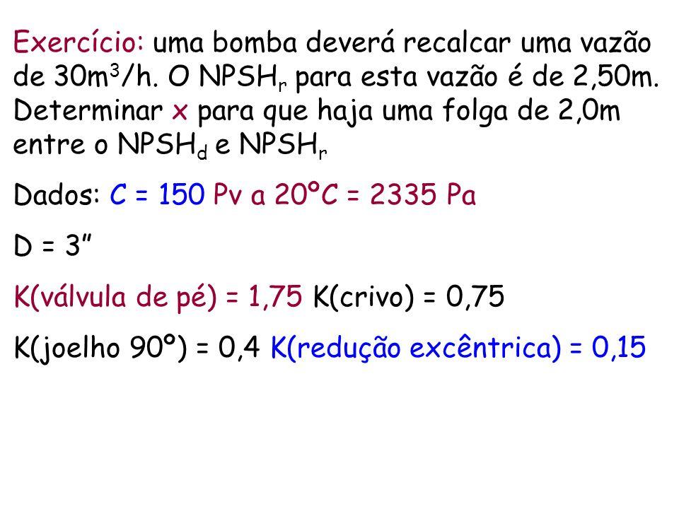 Exercício: uma bomba deverá recalcar uma vazão de 30m3/h