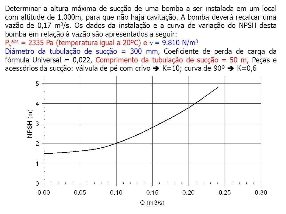 Determinar a altura máxima de sucção de uma bomba a ser instalada em um local com altitude de 1.000m, para que não haja cavitação. A bomba deverá recalcar uma vazão de 0,17 m3/s. Os dados da instalação e a curva de variação do NPSH desta bomba em relação à vazão são apresentados a seguir: