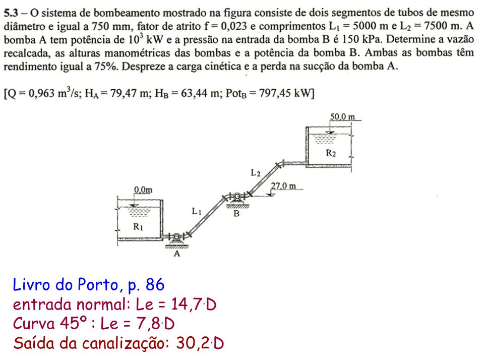 Livro do Porto, p. 86 entrada normal: Le = 14,7.D.