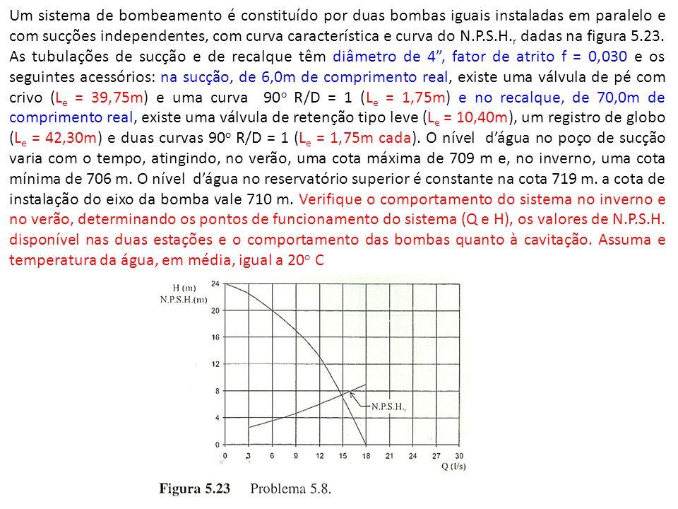 Um sistema de bombeamento é constituído por duas bombas iguais instaladas em paralelo e com sucções independentes, com curva característica e curva do N.P.S.H.r dadas na figura 5.23.