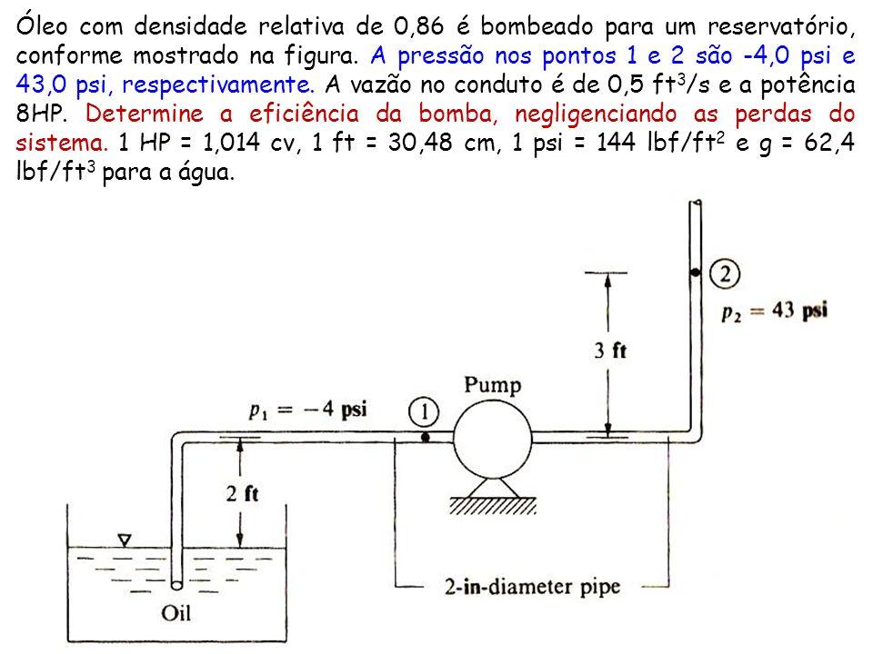 Óleo com densidade relativa de 0,86 é bombeado para um reservatório, conforme mostrado na figura.