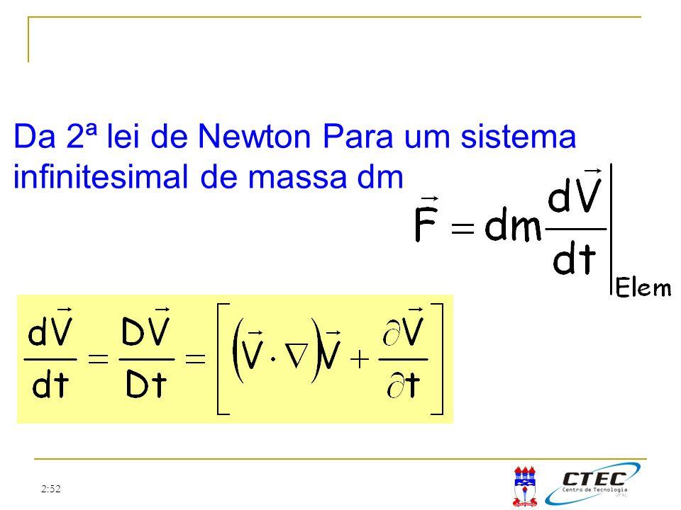 Da 2ª lei de Newton Para um sistema infinitesimal de massa dm