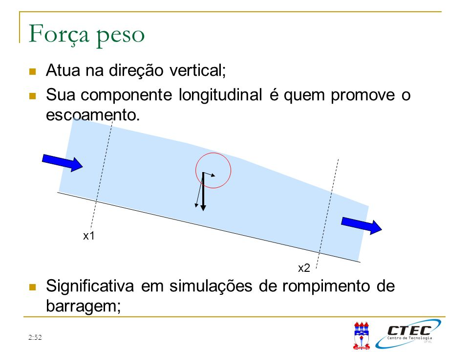 Força peso Atua na direção vertical;