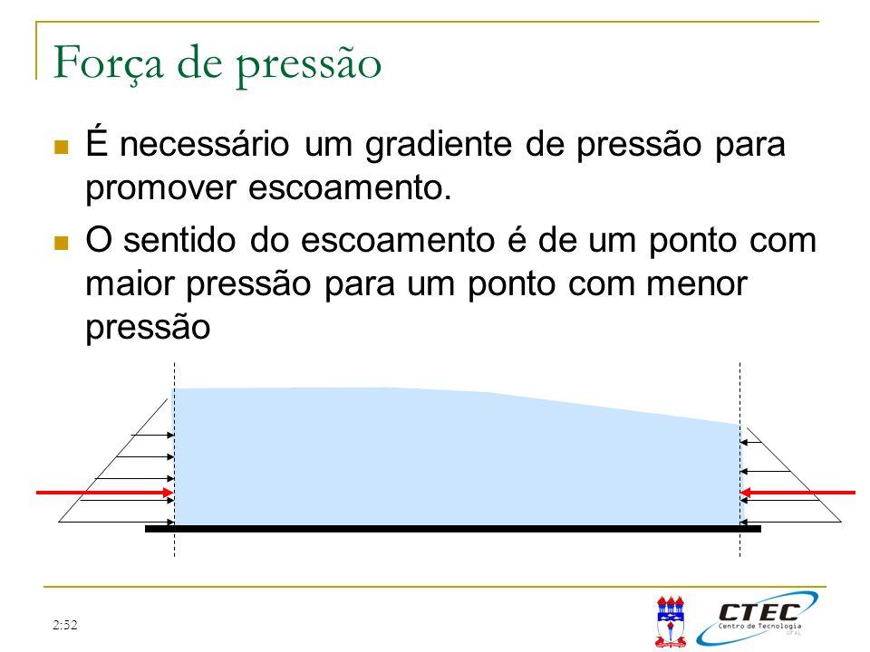 Força de pressão É necessário um gradiente de pressão para promover escoamento.