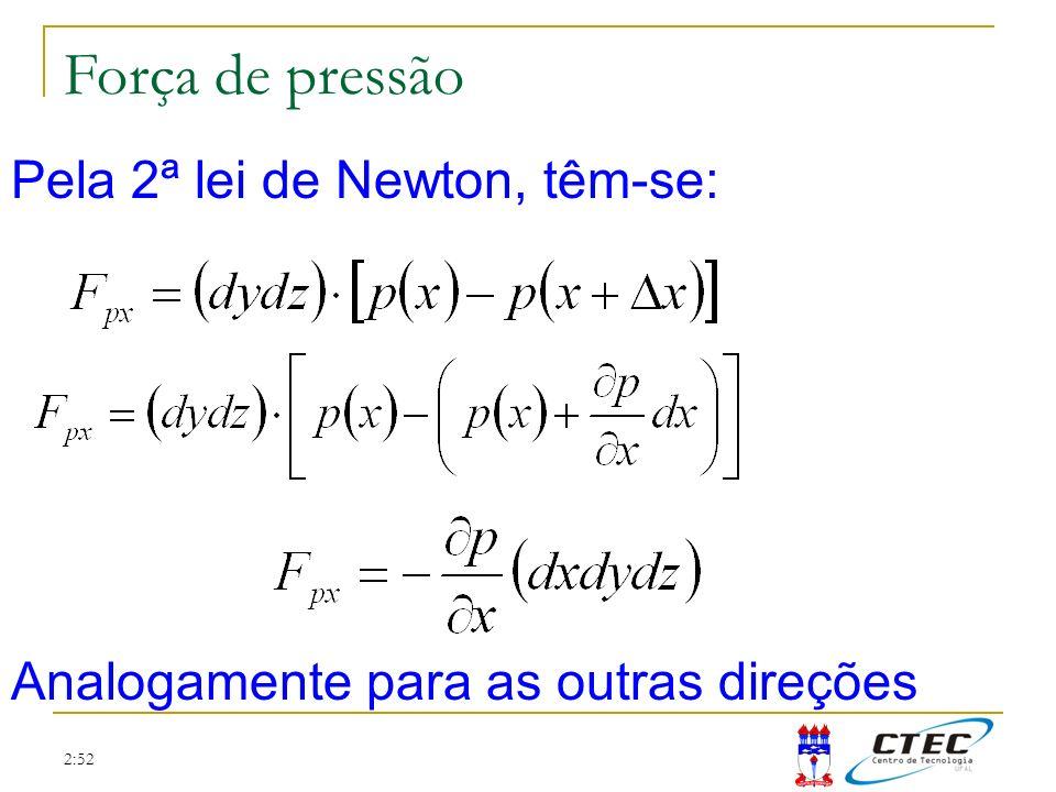 Força de pressão Pela 2ª lei de Newton, têm-se: