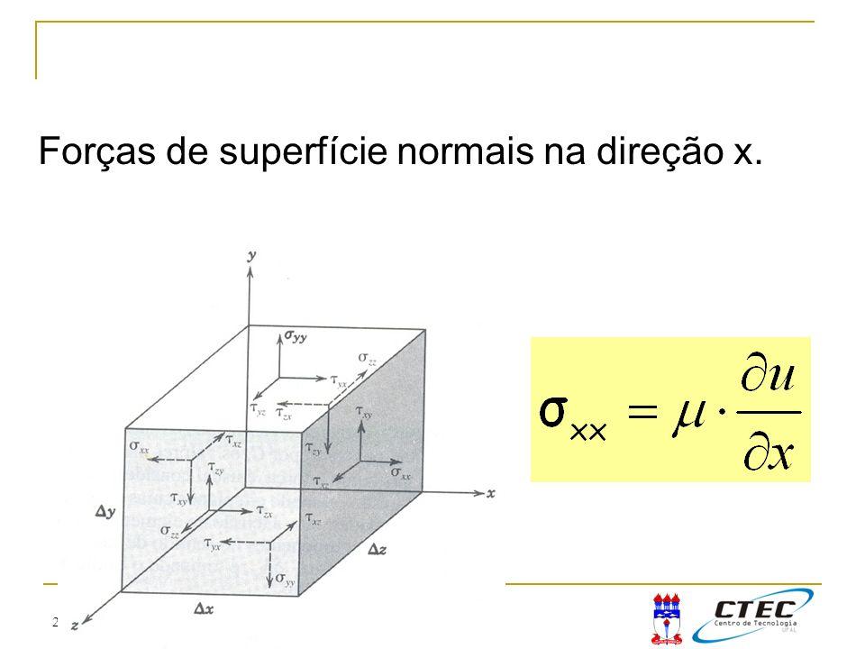 Forças de superfície normais na direção x.