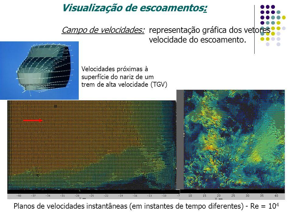 Visualização de escoamentos: