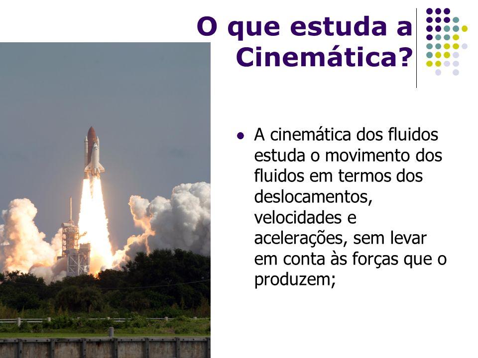 O que estuda a Cinemática