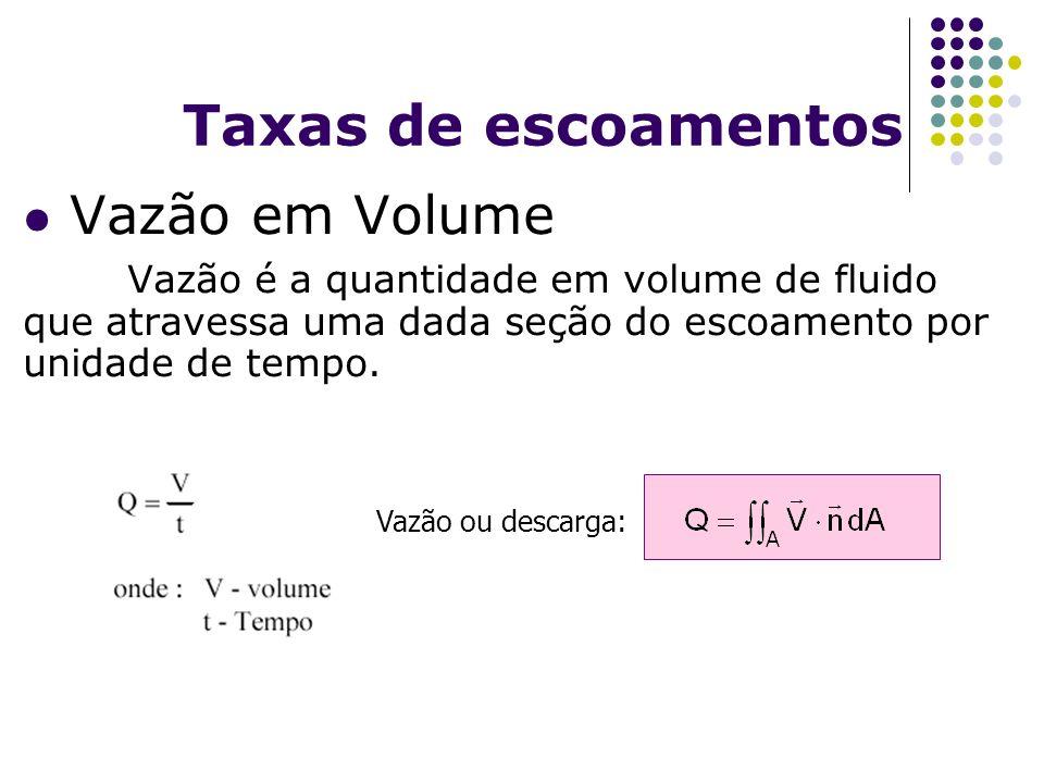Taxas de escoamentos Vazão em Volume