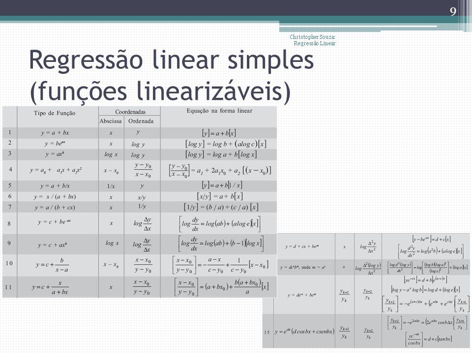 Regressão linear simples (funções linearizáveis)