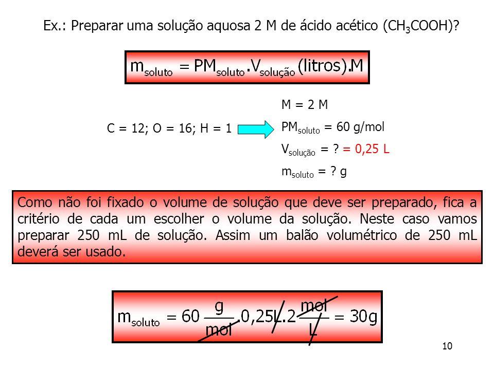 Ex.: Preparar uma solução aquosa 2 M de ácido acético (CH3COOH)