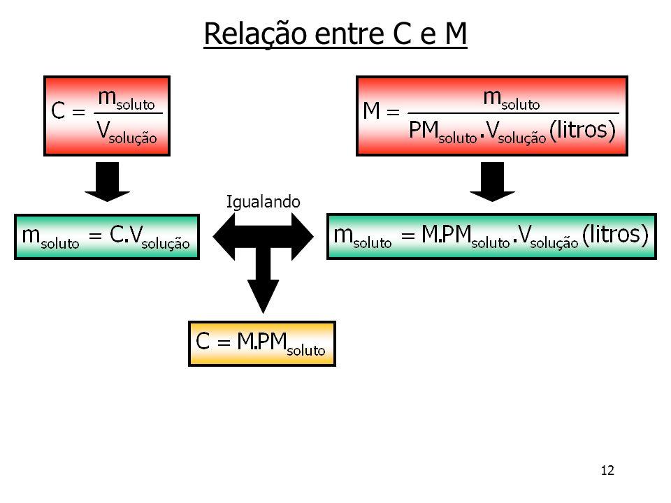 Relação entre C e M Igualando