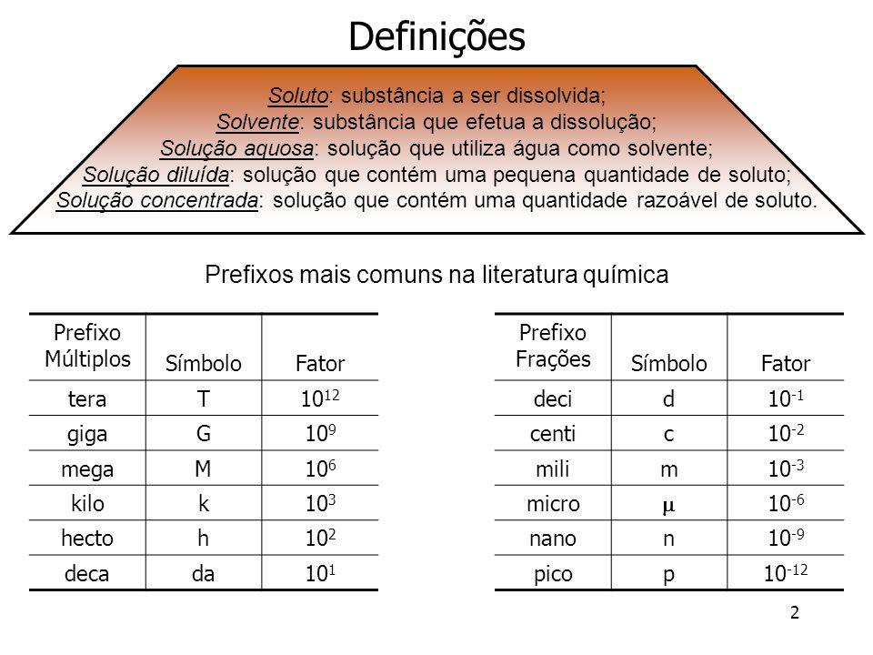 Definições Prefixos mais comuns na literatura química