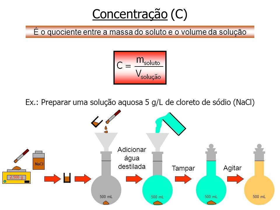 Concentração (C) É o quociente entre a massa do soluto e o volume da solução. Ex.: Preparar uma solução aquosa 5 g/L de cloreto de sódio (NaCl)