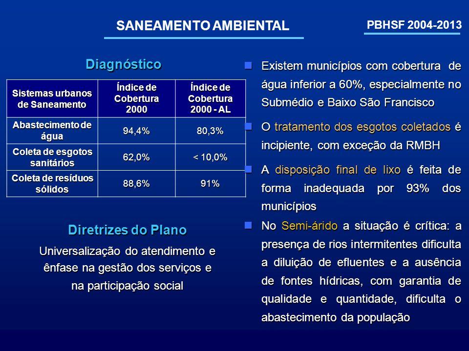SANEAMENTO AMBIENTAL Diagnóstico Diretrizes do Plano