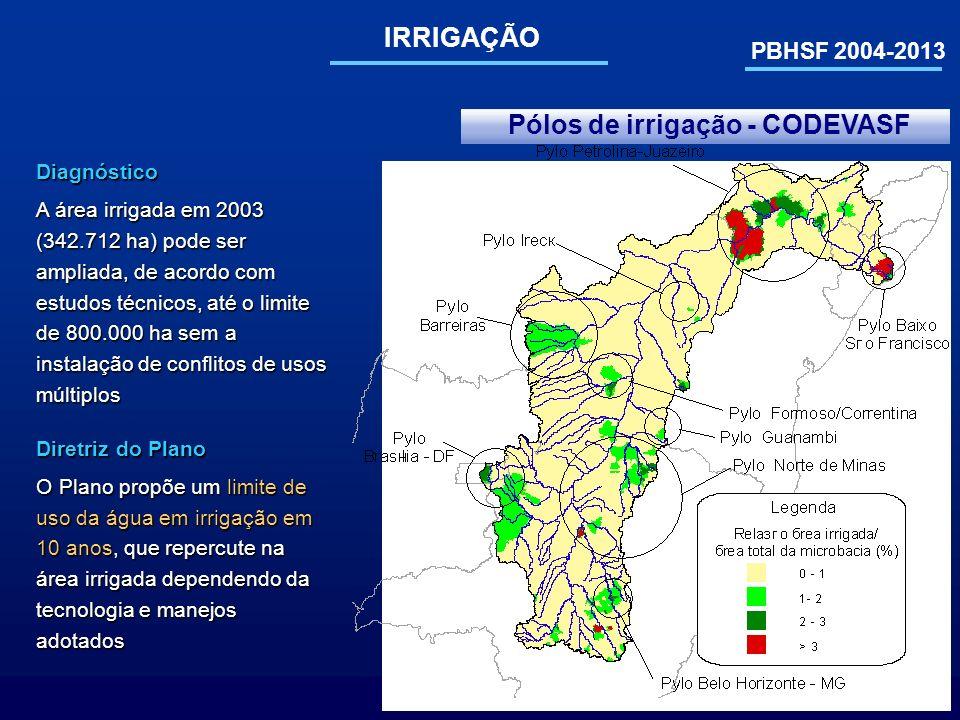 Pólos de irrigação - CODEVASF