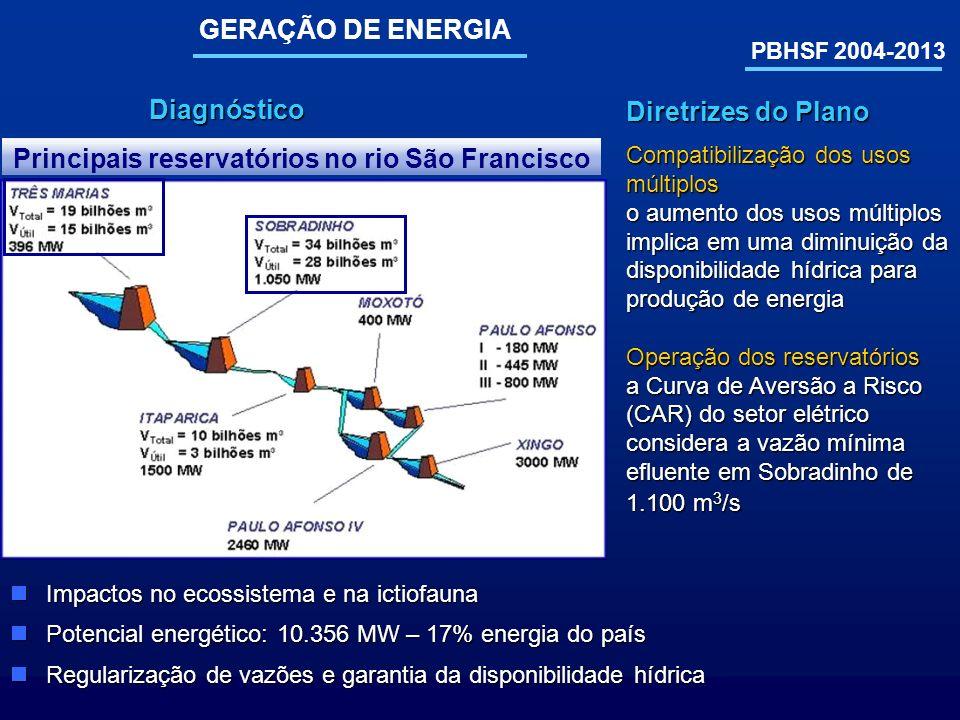 GERAÇÃO DE ENERGIA Diagnóstico