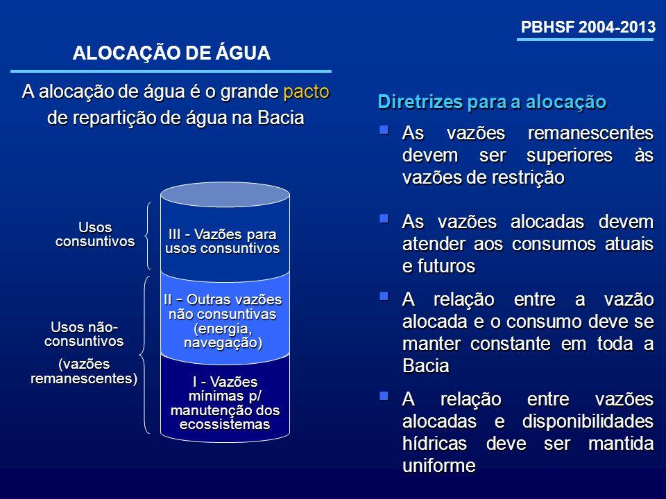 A alocação de água é o grande pacto de repartição de água na Bacia