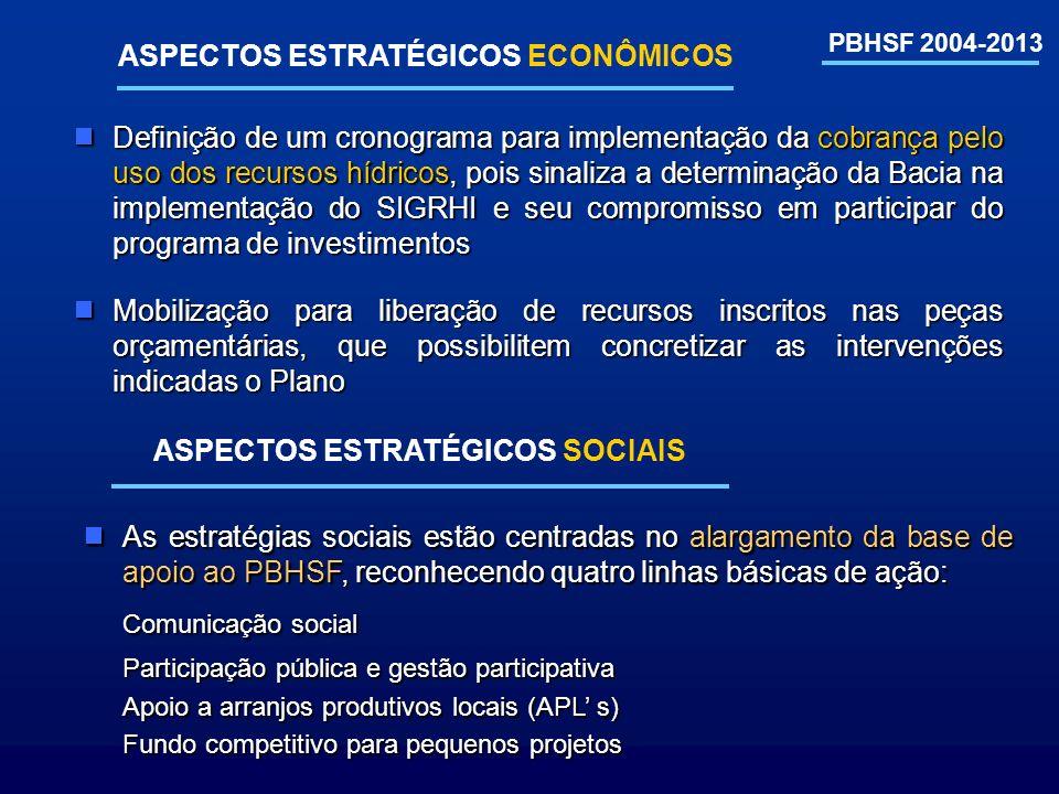 ASPECTOS ESTRATÉGICOS ECONÔMICOS ASPECTOS ESTRATÉGICOS SOCIAIS