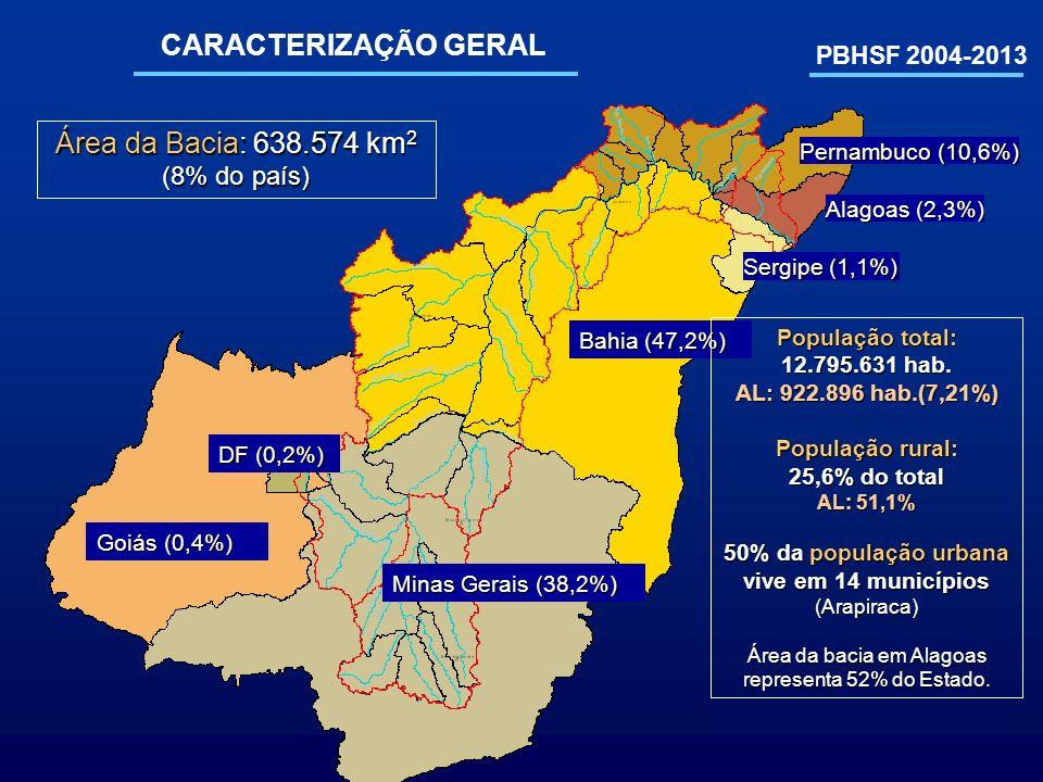 50% da população urbana vive em 14 municípios