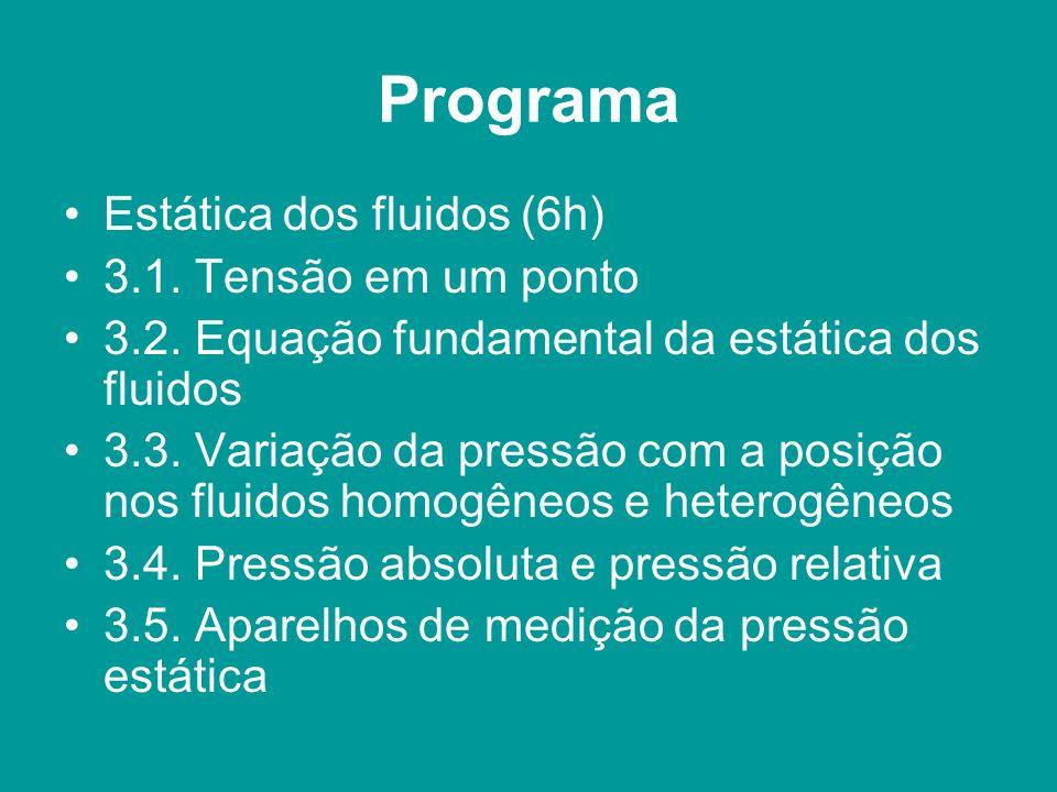 Programa Estática dos fluidos (6h) 3.1. Tensão em um ponto