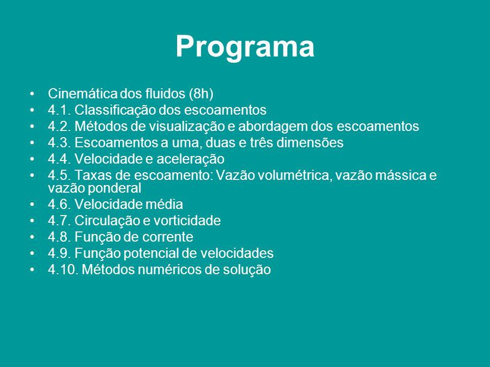Programa Cinemática dos fluidos (8h)