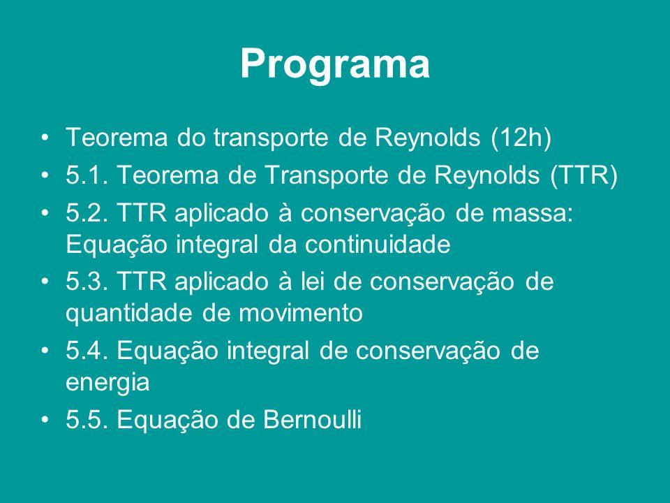 Programa Teorema do transporte de Reynolds (12h)