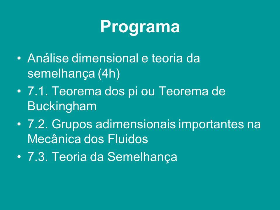 Programa Análise dimensional e teoria da semelhança (4h)