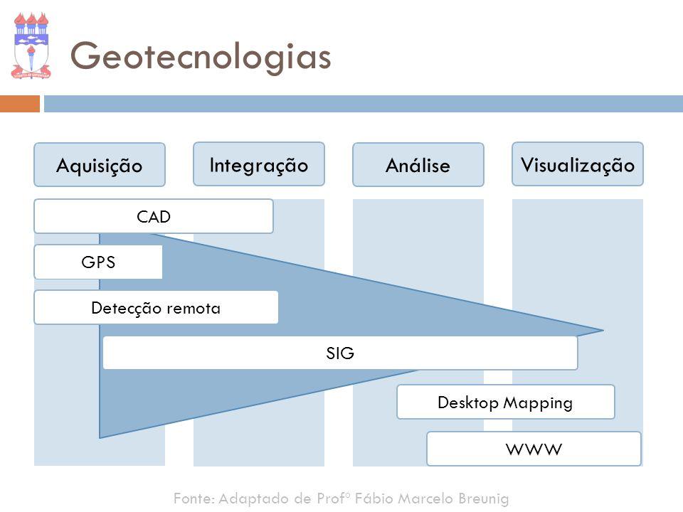 Geotecnologias Aquisição Integração Análise Visualização CAD GPS