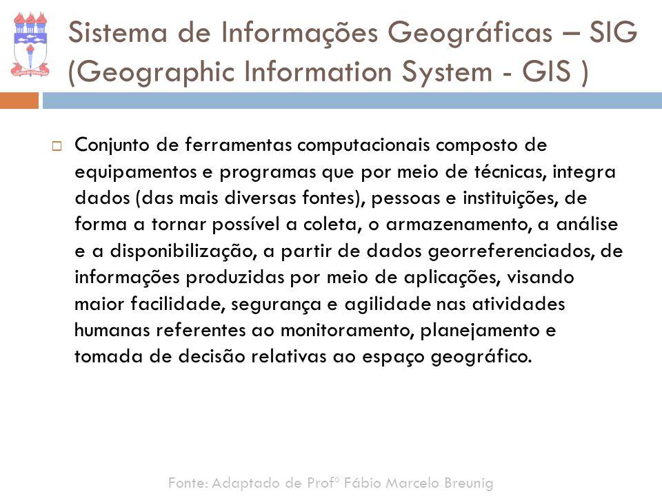 Sistema de Informações Geográficas – SIG (Geographic Information System - GIS )