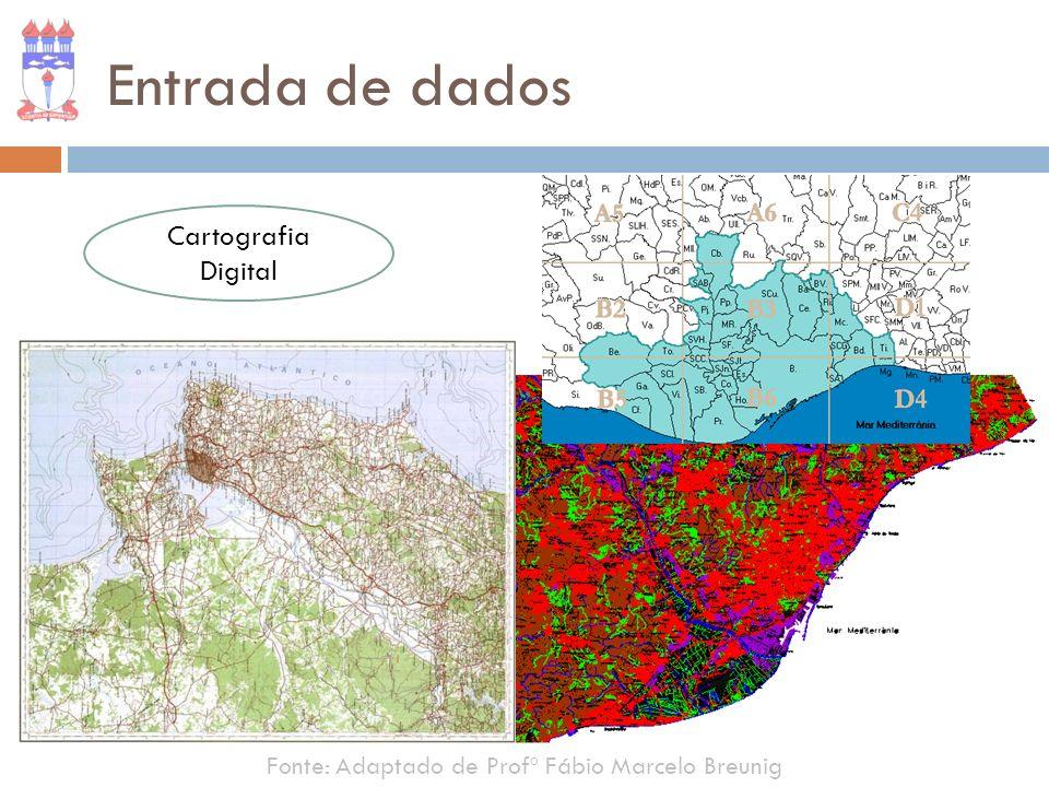 Entrada de dados Cartografia Digital