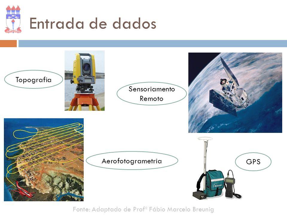 Entrada de dados Topografia Sensoriamento Remoto Aerofotogrametria GPS