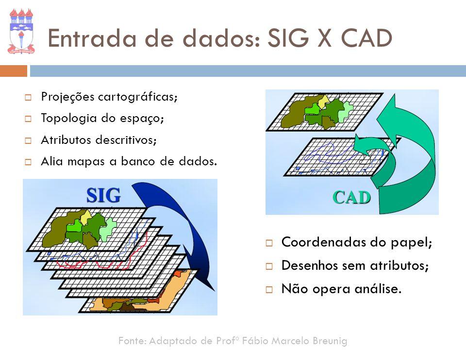Entrada de dados: SIG X CAD