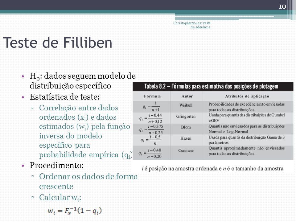 Teste de Filliben H0: dados seguem modelo de distribuição específico