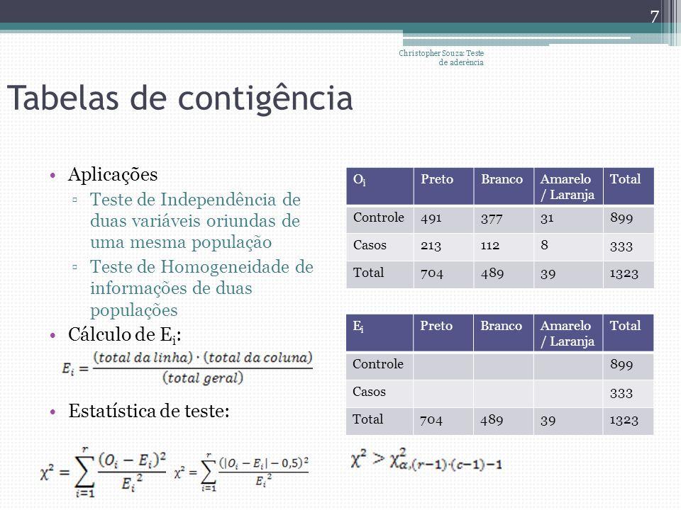 Tabelas de contigência