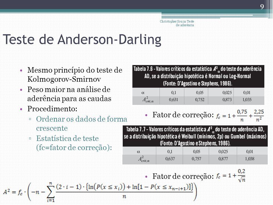 Teste de Anderson-Darling